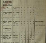 Информация о деревне Свинопухи File