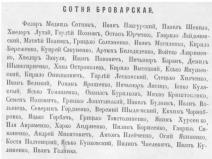 Броварская сотня Киевского полка  File