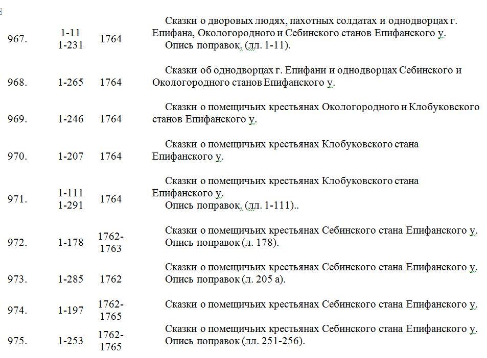 Ссылки на архивные источники по Тульской губернии File